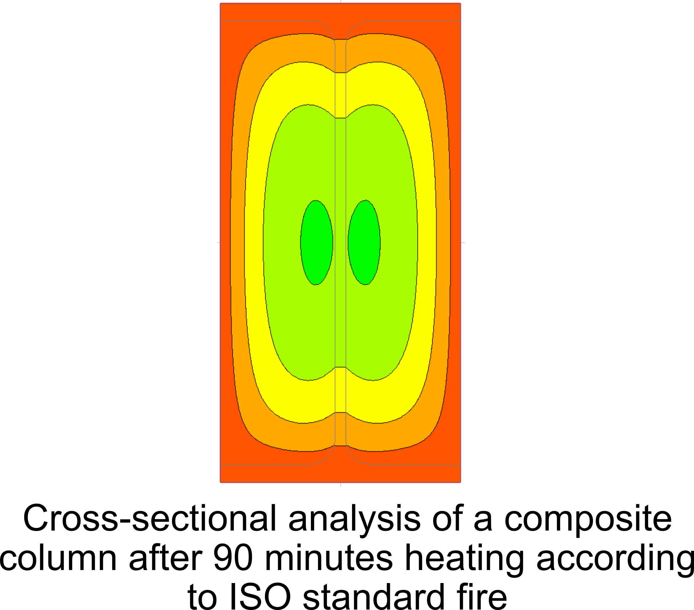 Thermal analysis of a composite column.